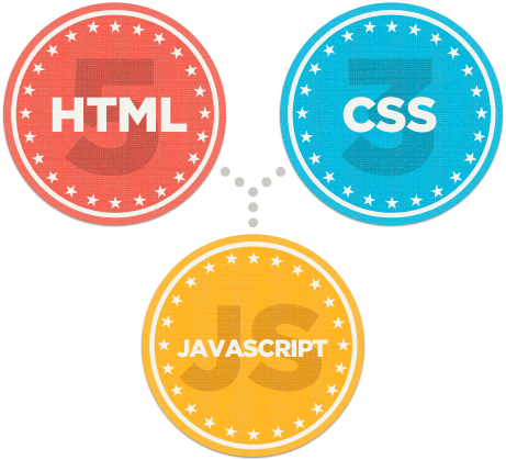 how to connect javascript to html and css